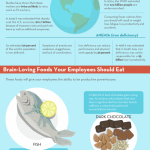 How do the Food Choices You Make Affect Your Productivity at Work?